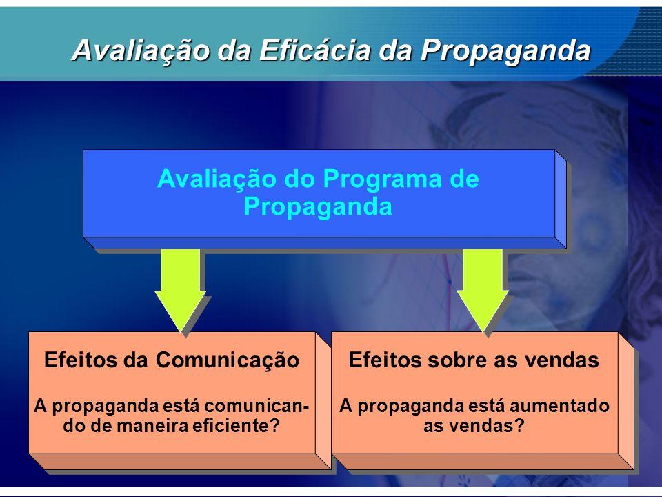 Avaliação da Eficácia da Propaganda