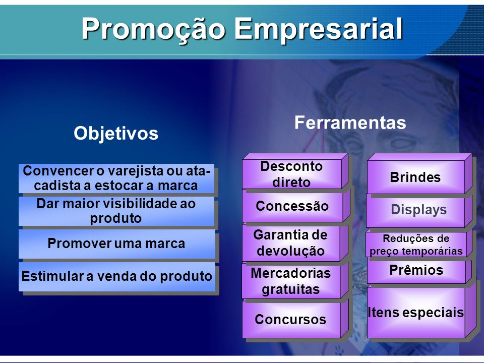 Promoção Empresarial Ferramentas Objetivos Desconto Brindes