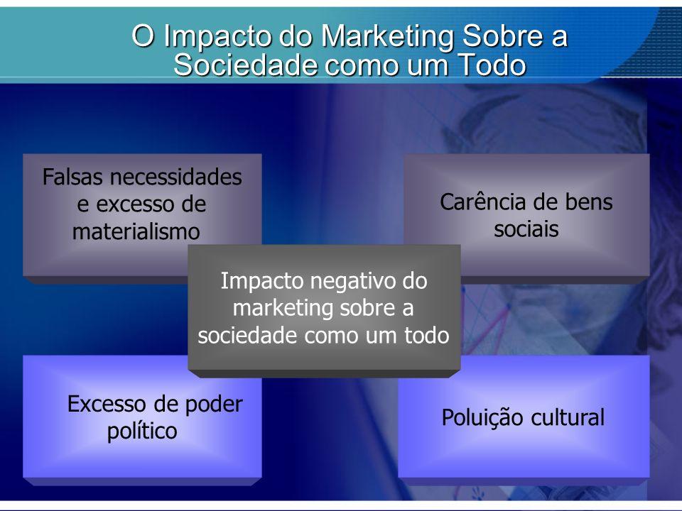 O Impacto do Marketing Sobre a Sociedade como um Todo