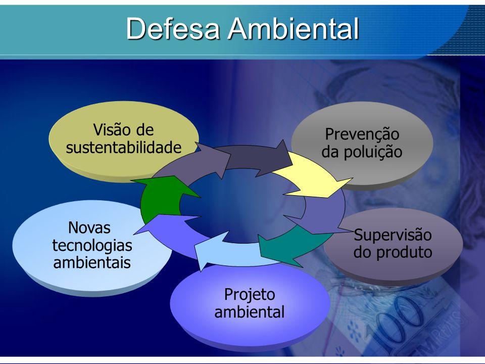 Defesa Ambiental Visão de sustentabilidade Prevenção da poluição