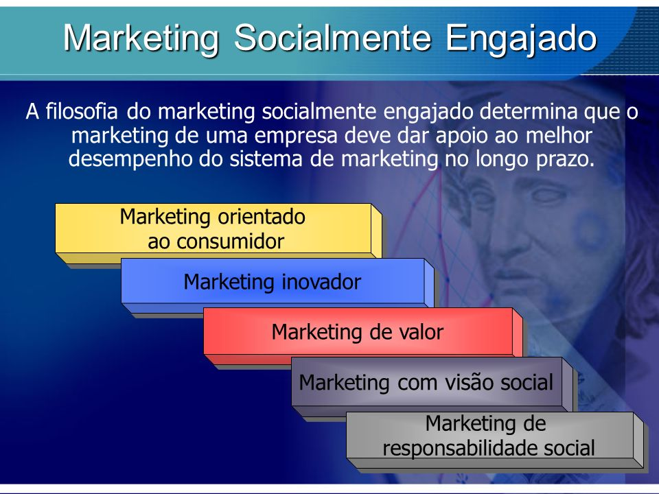 Marketing Socialmente Engajado