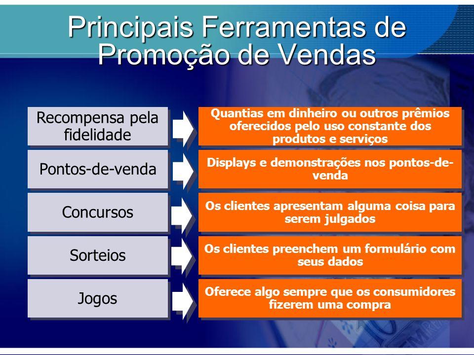 Principais Ferramentas de Promoção de Vendas