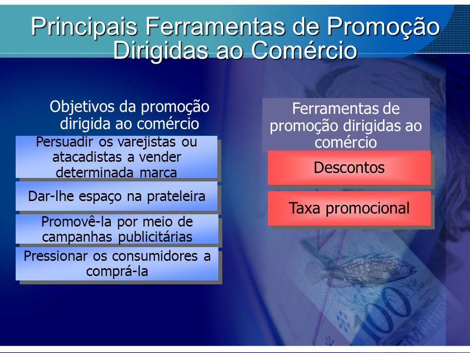 Principais Ferramentas de Promoção Dirigidas ao Comércio