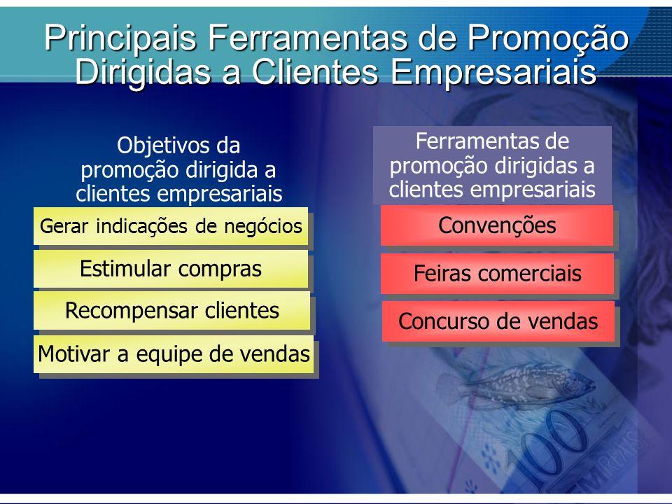 Principais Ferramentas de Promoção Dirigidas a Clientes Empresariais