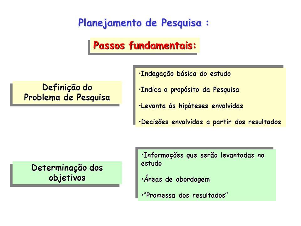Planejamento de Pesquisa : Determinação dos objetivos