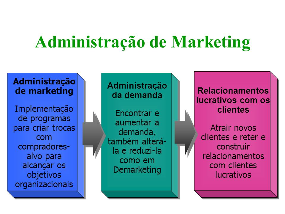 Administra%C3%A7%C3%A3o+de+Marketing.jpg