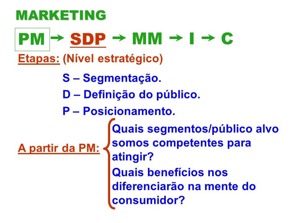 PM SDP MM I C MARKETING Etapas: (Nível estratégico) S – Segmentação.