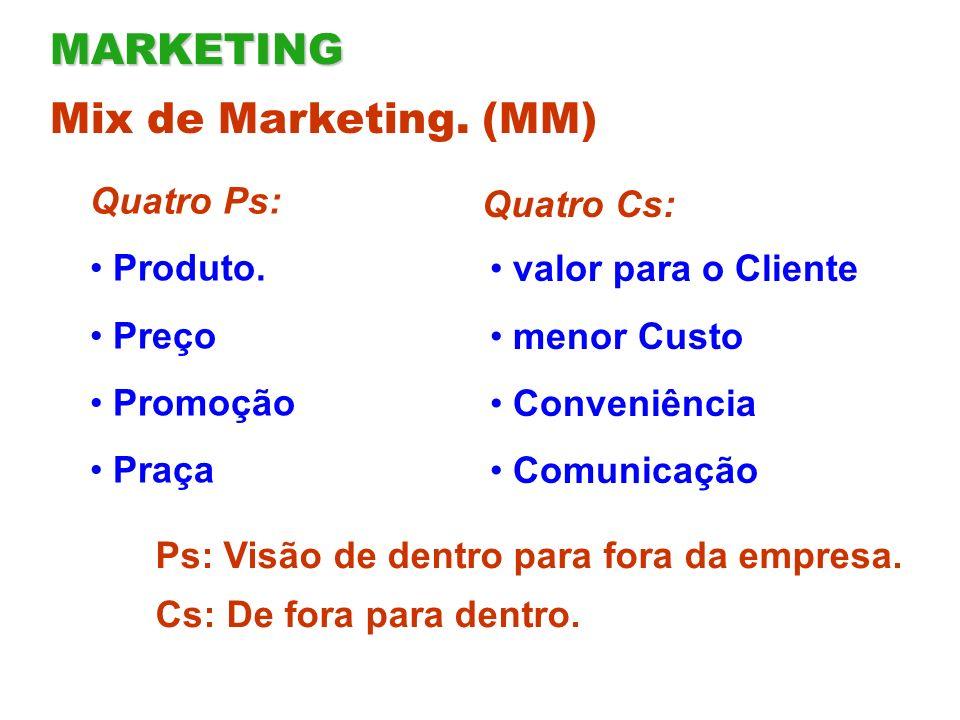 MARKETING Mix de Marketing. (MM) Quatro Ps: Quatro Cs: Produto. Preço