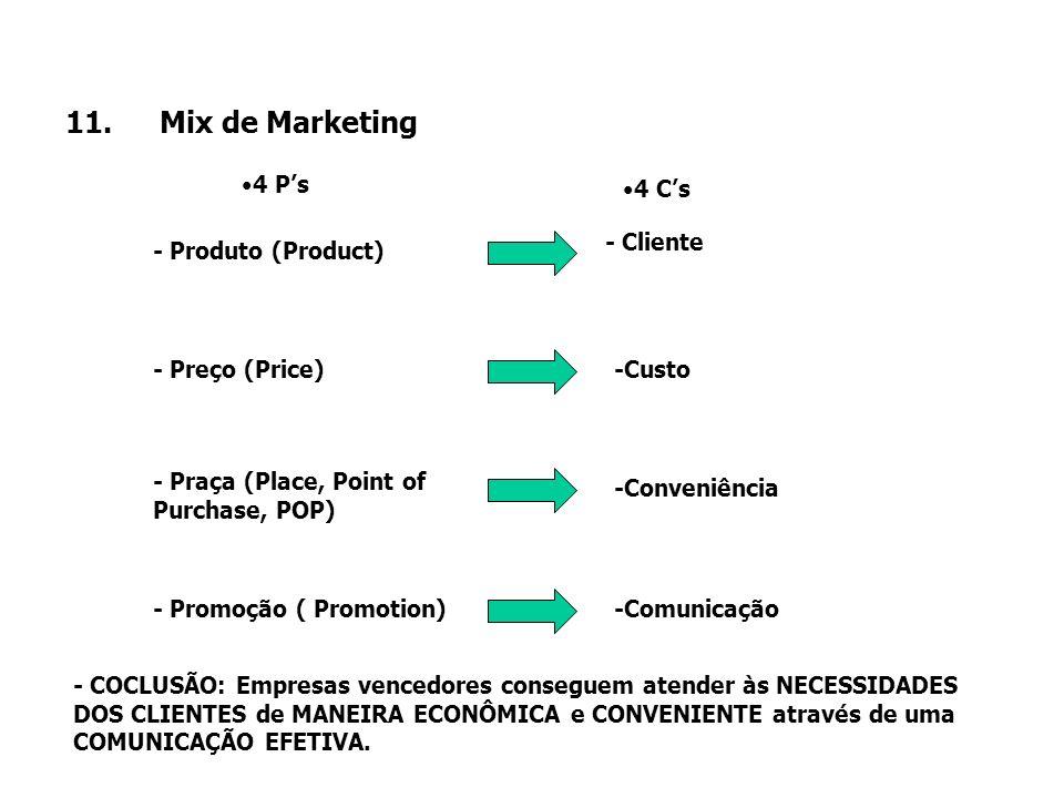 Mix de Marketing 4 P's 4 C's - Cliente - Produto (Product)