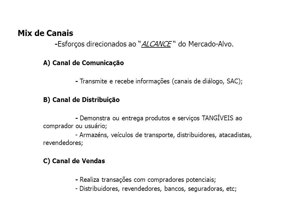 Mix de Canais -Esforços direcionados ao ALCANCE do Mercado-Alvo.