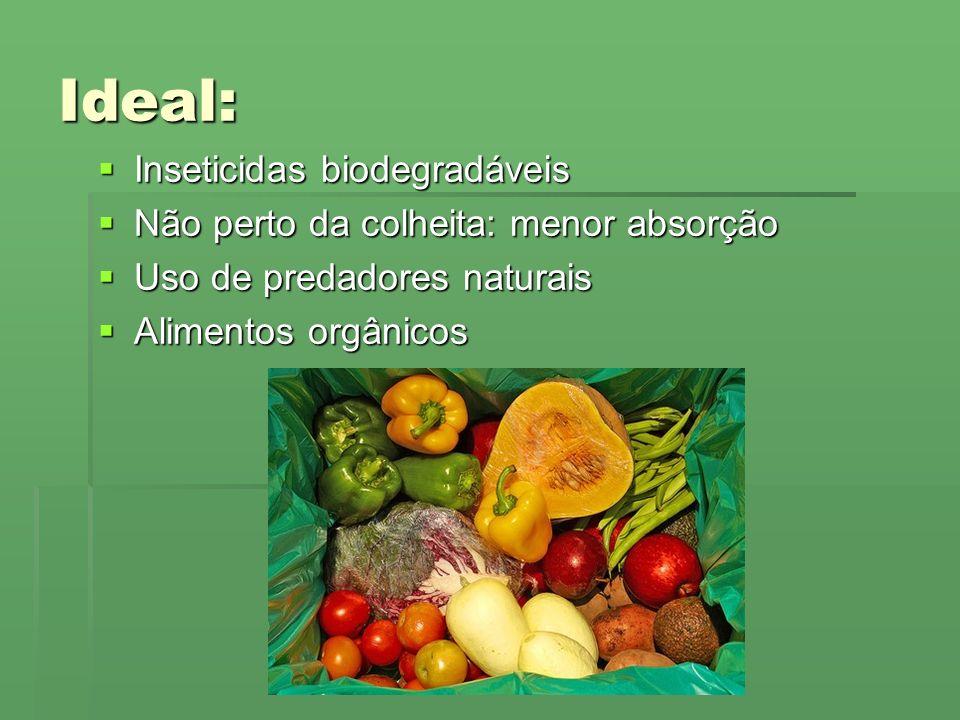 Ideal: Inseticidas biodegradáveis