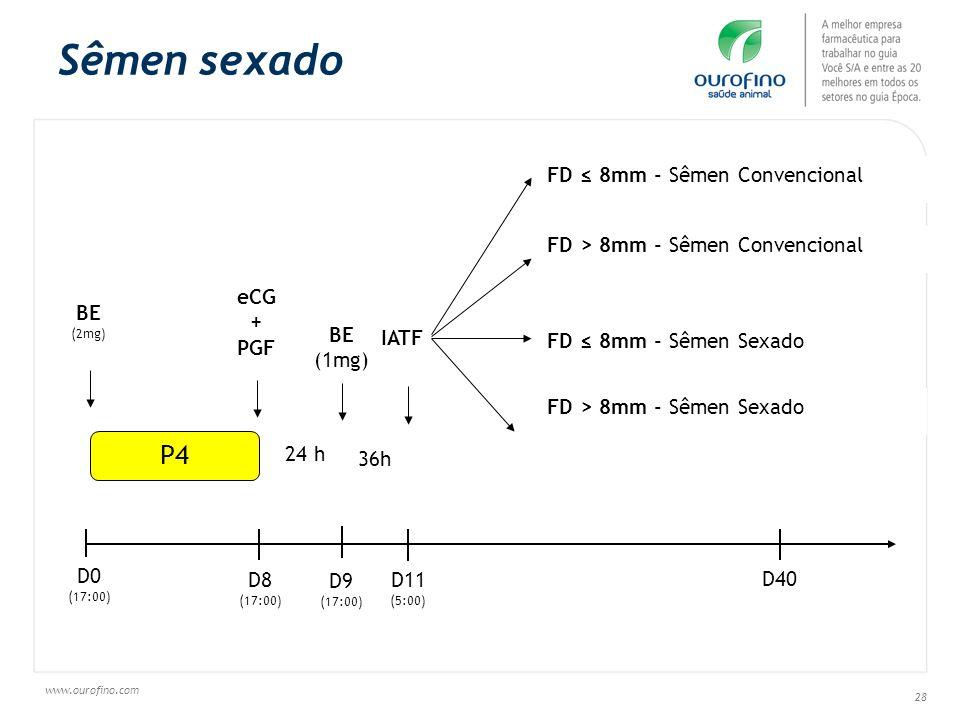 Sêmen sexado P4 FD ≤ 8mm - Sêmen Convencional