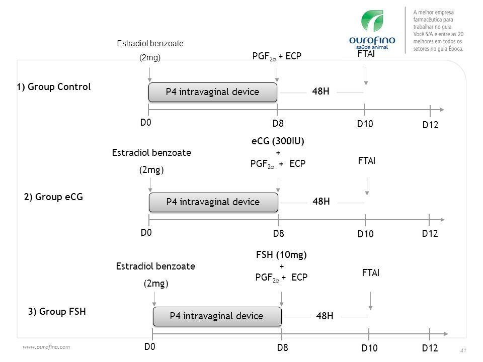 Estradiol benzoate (2mg) FTAI