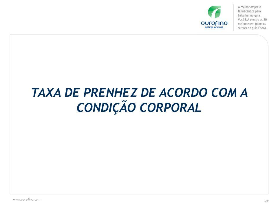 TAXA DE PRENHEZ DE ACORDO COM A CONDIÇÃO CORPORAL