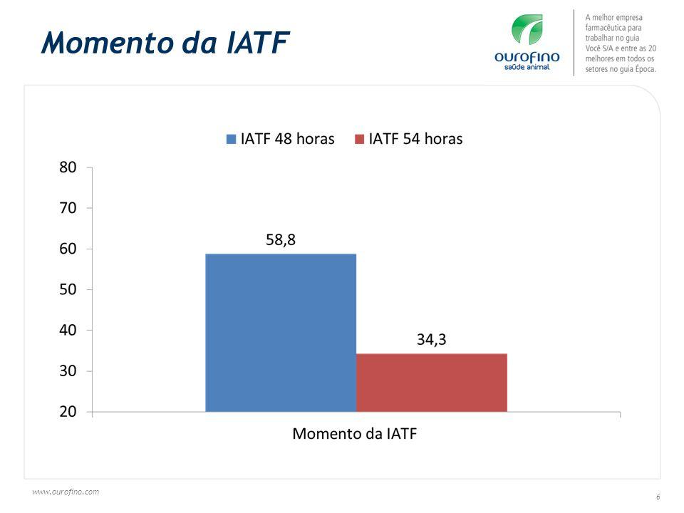 Momento da IATF