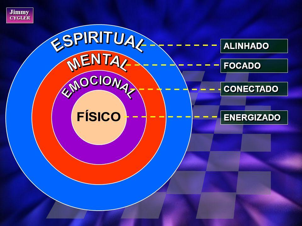 EMOCIONAL ESPIRITUAL FÍSICO ALINHADO FOCADO MENTAL CONECTADO
