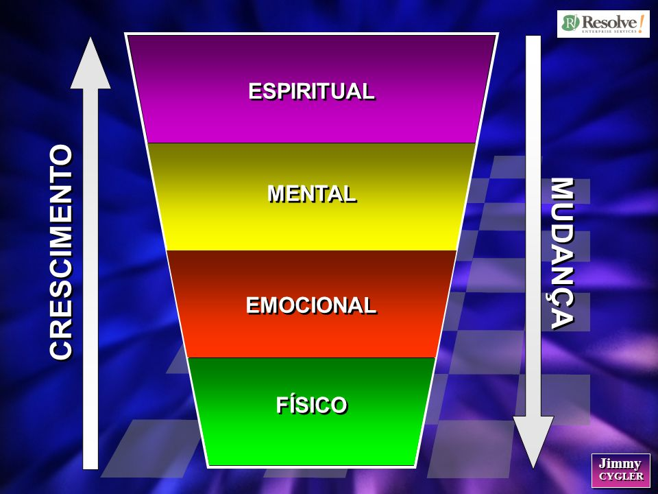 ESPIRITUAL MENTAL CRESCIMENTO MUDANÇA EMOCIONAL FÍSICO
