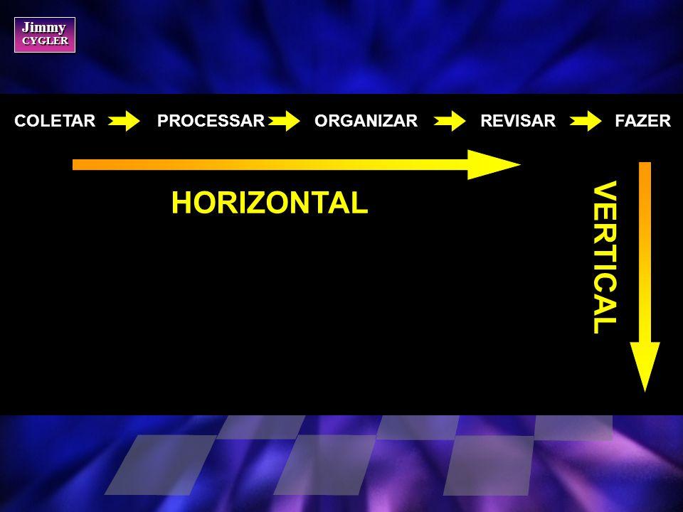COLETAR PROCESSAR ORGANIZAR REVISAR FAZER HORIZONTAL VERTICAL