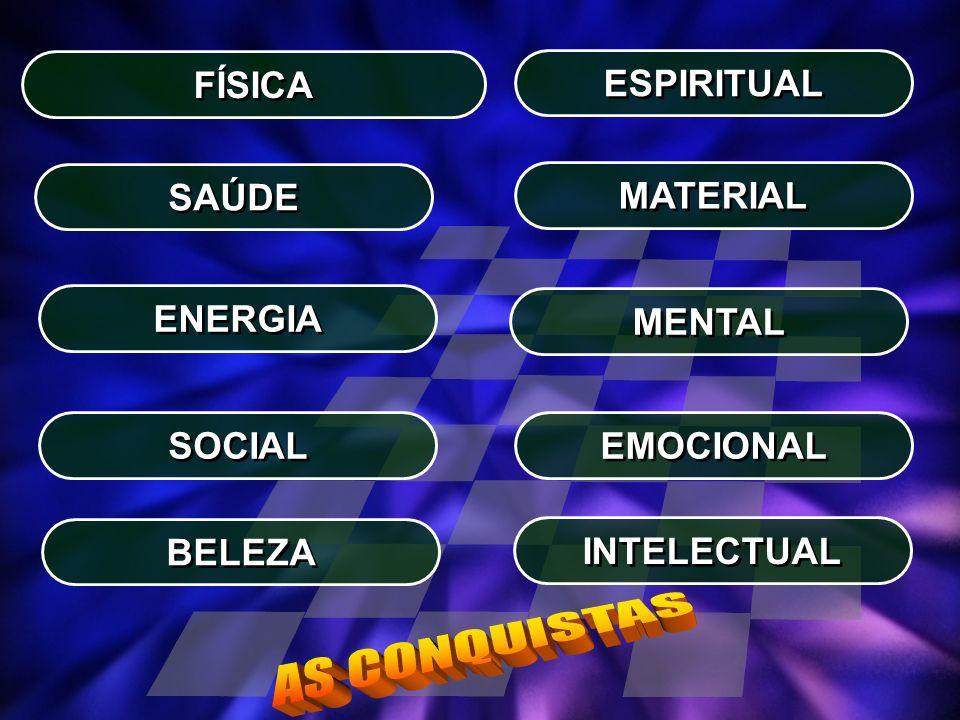AS CONQUISTAS FÍSICA ESPIRITUAL SAÚDE MATERIAL ENERGIA MENTAL SOCIAL
