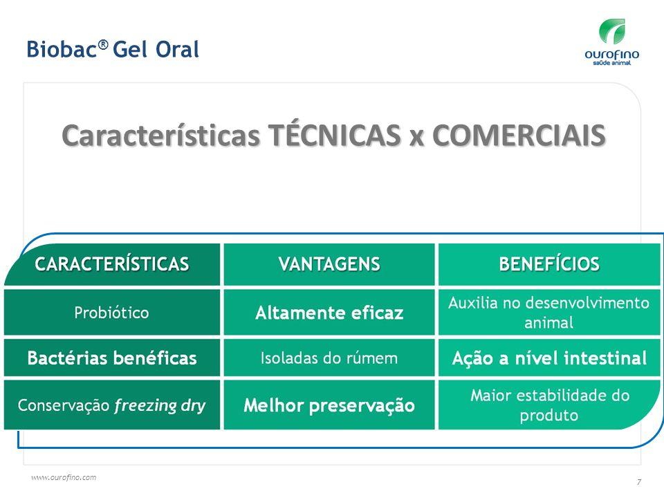 Características TÉCNICAS x COMERCIAIS