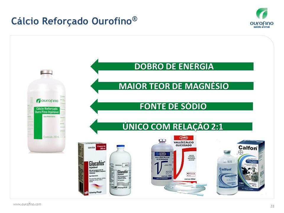 Cálcio Reforçado Ourofino®
