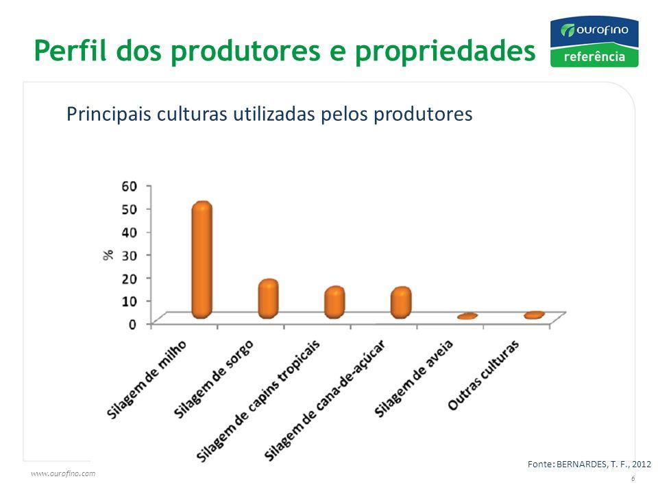 Perfil dos produtores e propriedades