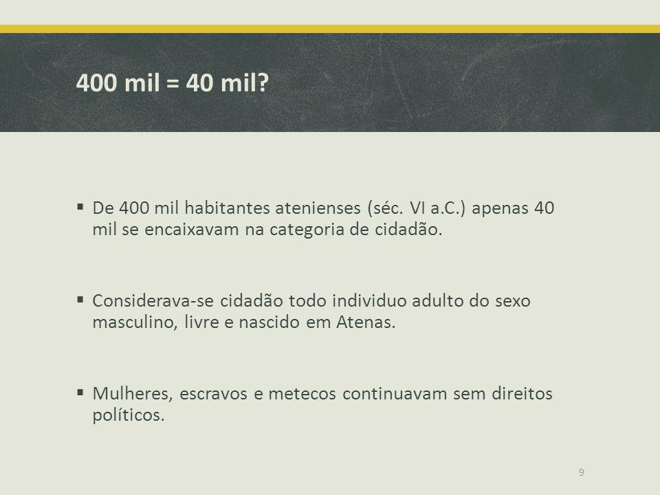 400 mil = 40 mil De 400 mil habitantes atenienses (séc. VI a.C.) apenas 40 mil se encaixavam na categoria de cidadão.