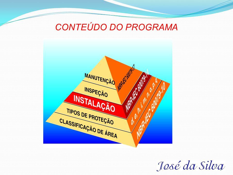 CONTEÚDO DO PROGRAMA