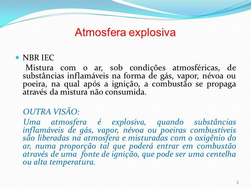 Atmosfera explosiva NBR IEC