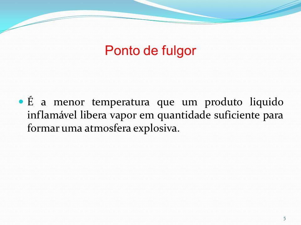 Ponto de fulgor É a menor temperatura que um produto liquido inflamável libera vapor em quantidade suficiente para formar uma atmosfera explosiva.