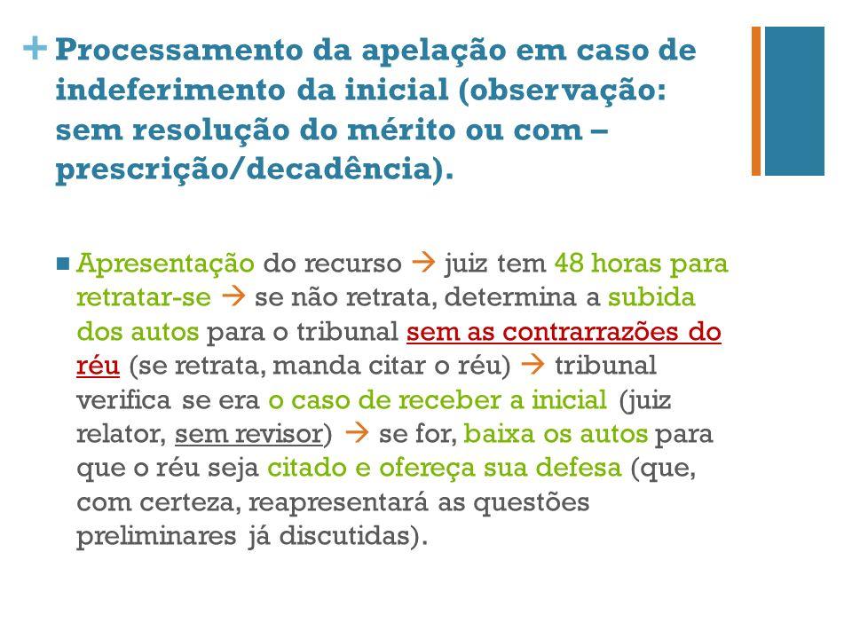 Processamento da apelação em caso de indeferimento da inicial (observação: sem resolução do mérito ou com – prescrição/decadência).