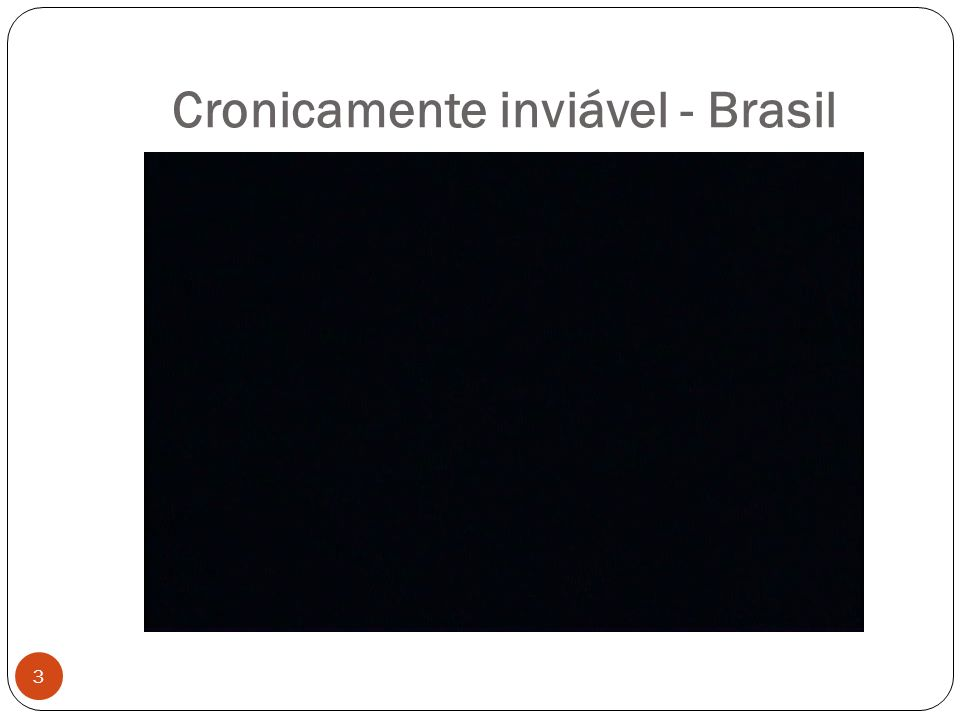Cronicamente inviável - Brasil