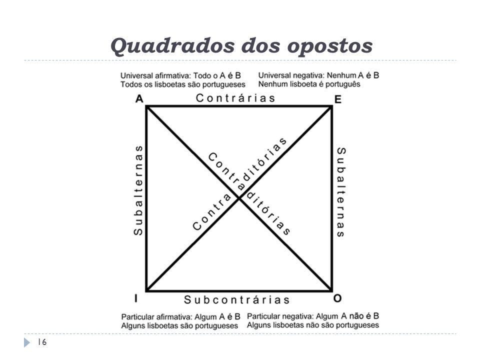 Quadrados dos opostos