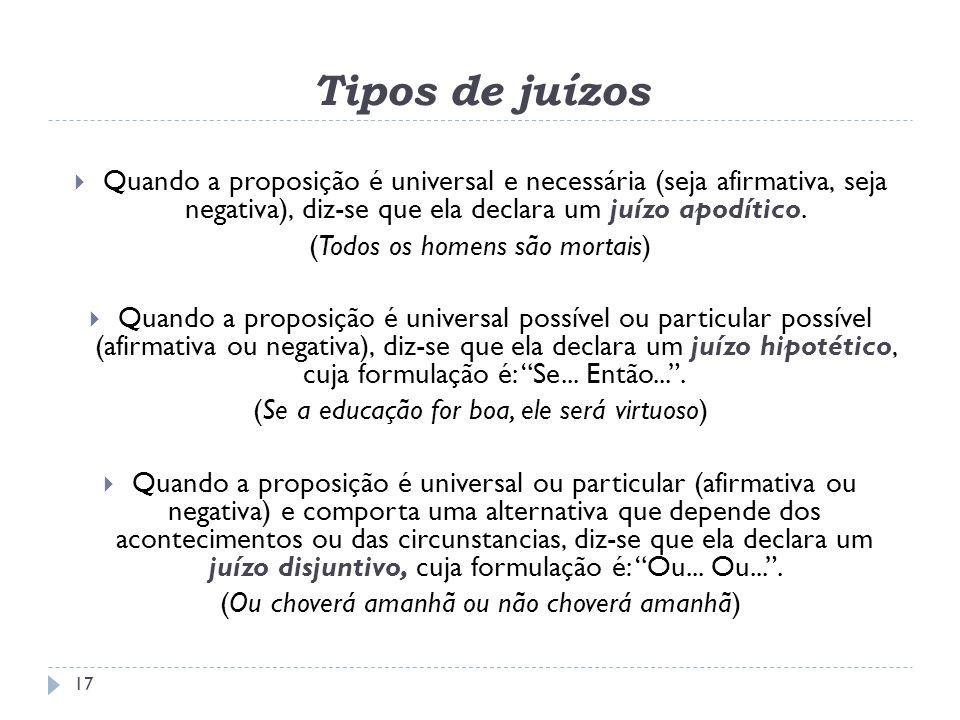 Tipos de juízos Quando a proposição é universal e necessária (seja afirmativa, seja negativa), diz-se que ela declara um juízo apodítico.