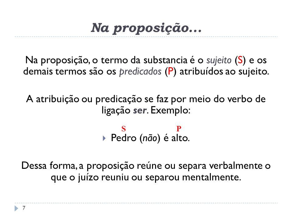 Na proposição... Na proposição, o termo da substancia é o sujeito (S) e os demais termos são os predicados (P) atribuídos ao sujeito.