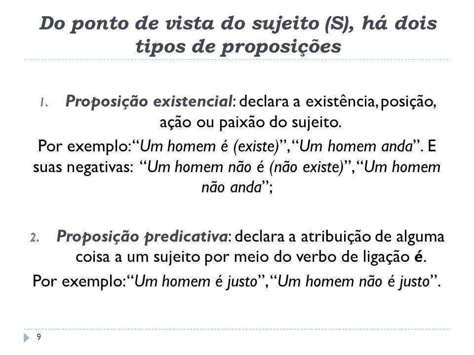 Do ponto de vista do sujeito (S), há dois tipos de proposições
