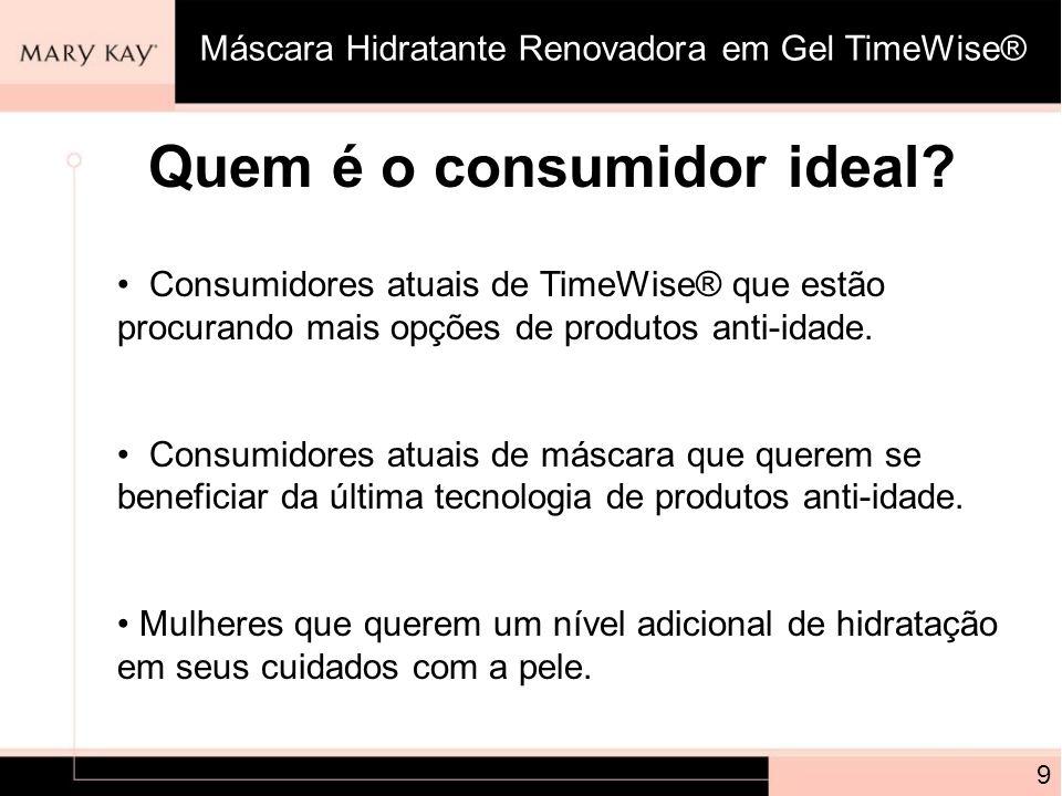 Quem é o consumidor ideal