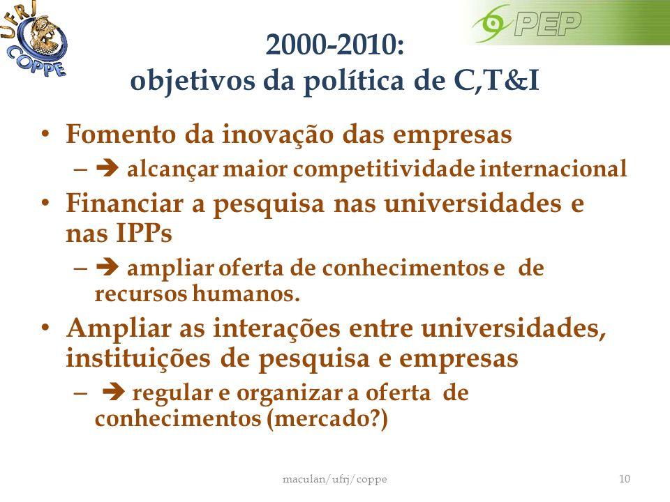 2000-2010: objetivos da política de C,T&I