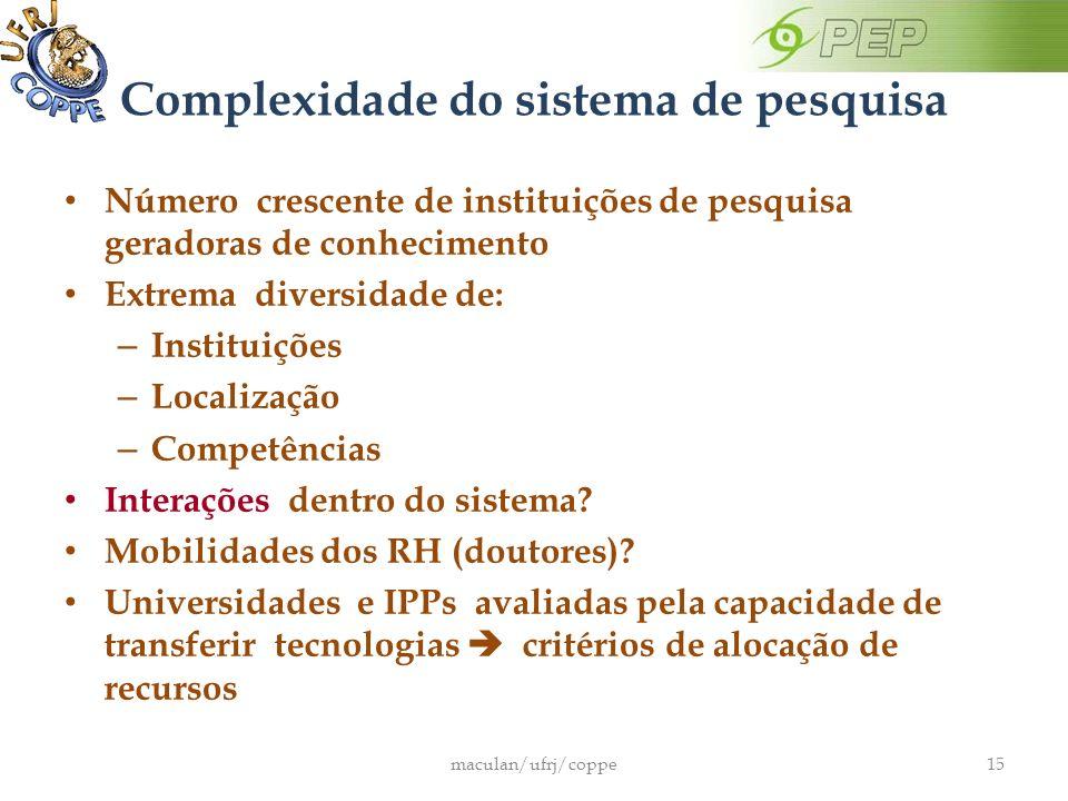 Complexidade do sistema de pesquisa