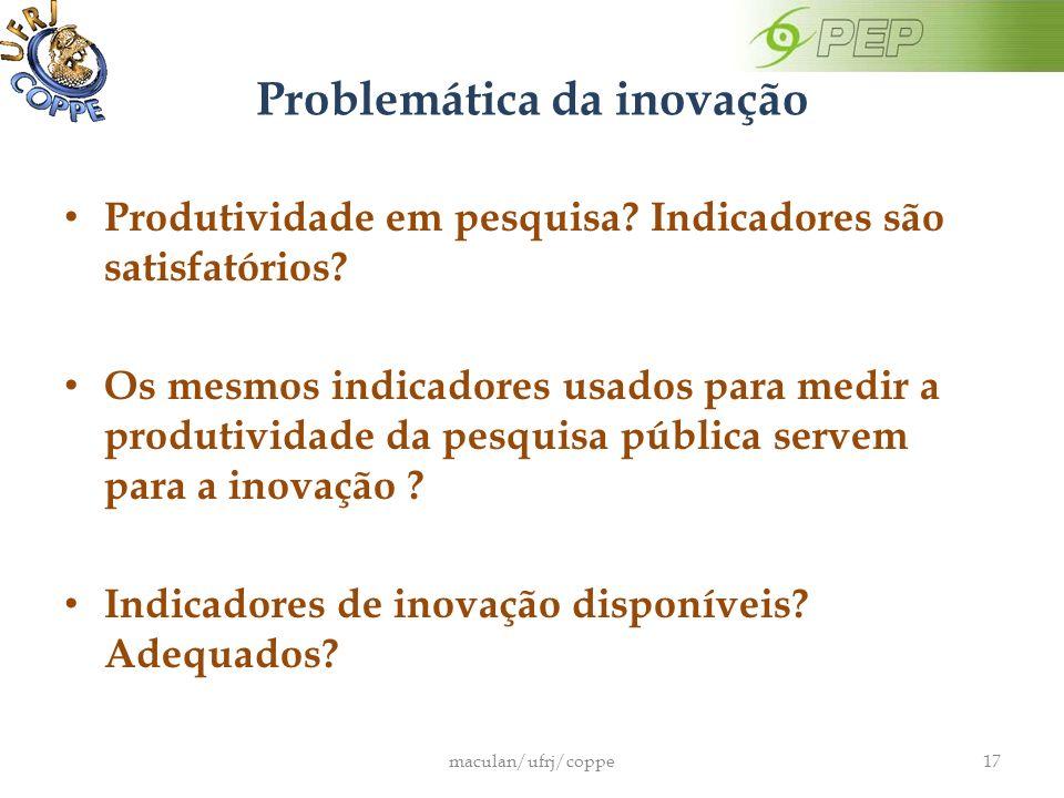 Problemática da inovação