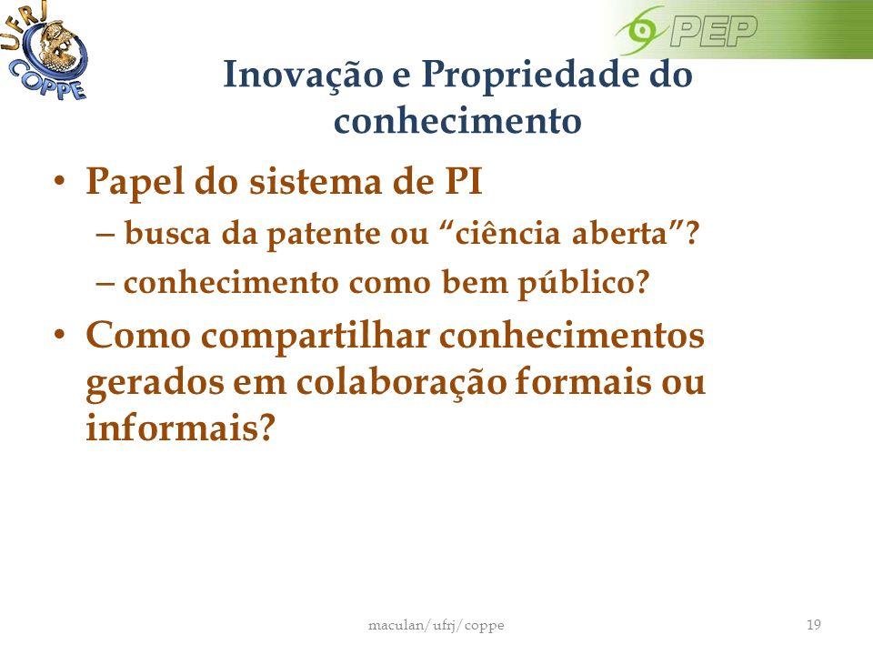 Inovação e Propriedade do conhecimento