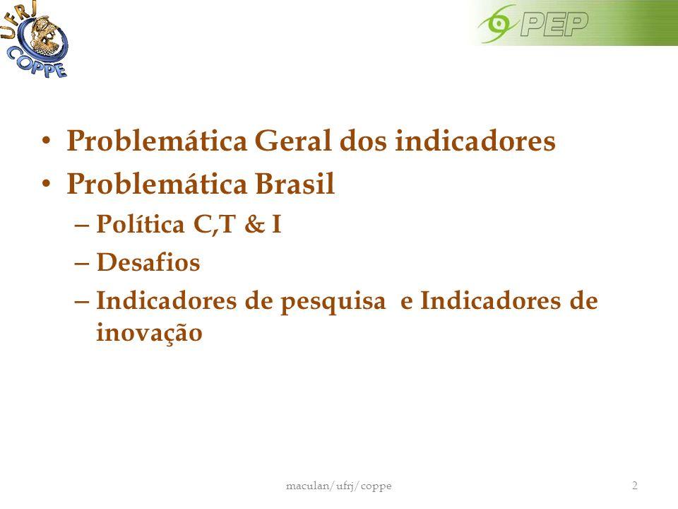 Problemática Geral dos indicadores Problemática Brasil