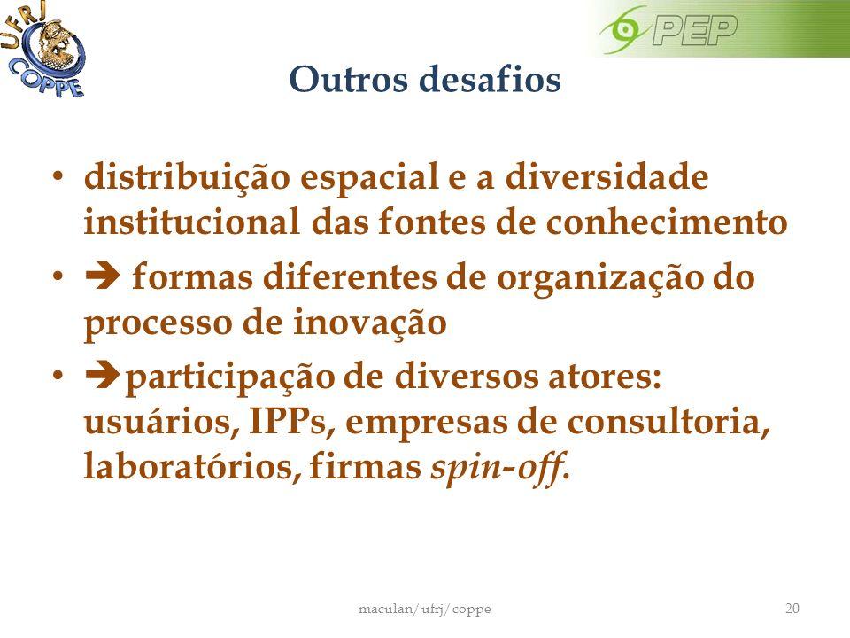  formas diferentes de organização do processo de inovação