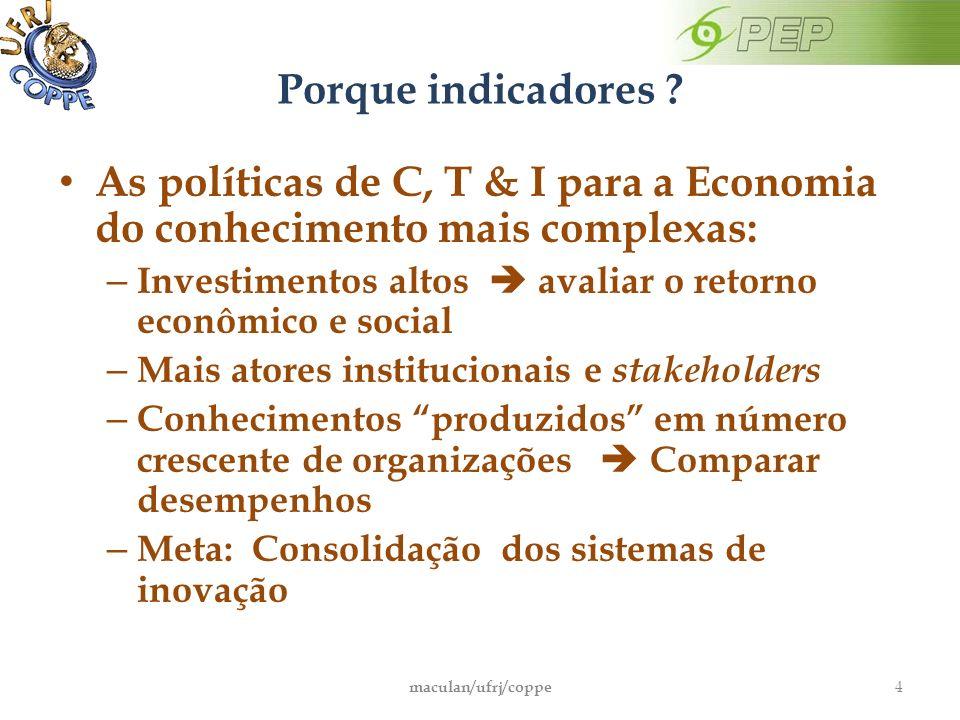 Porque indicadores As políticas de C, T & I para a Economia do conhecimento mais complexas: