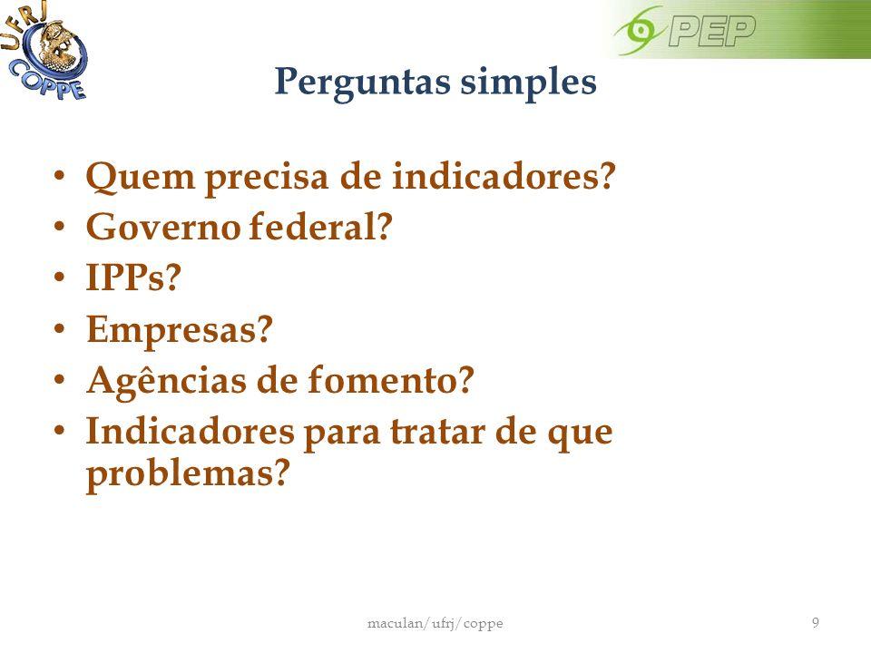 Quem precisa de indicadores Governo federal IPPs Empresas