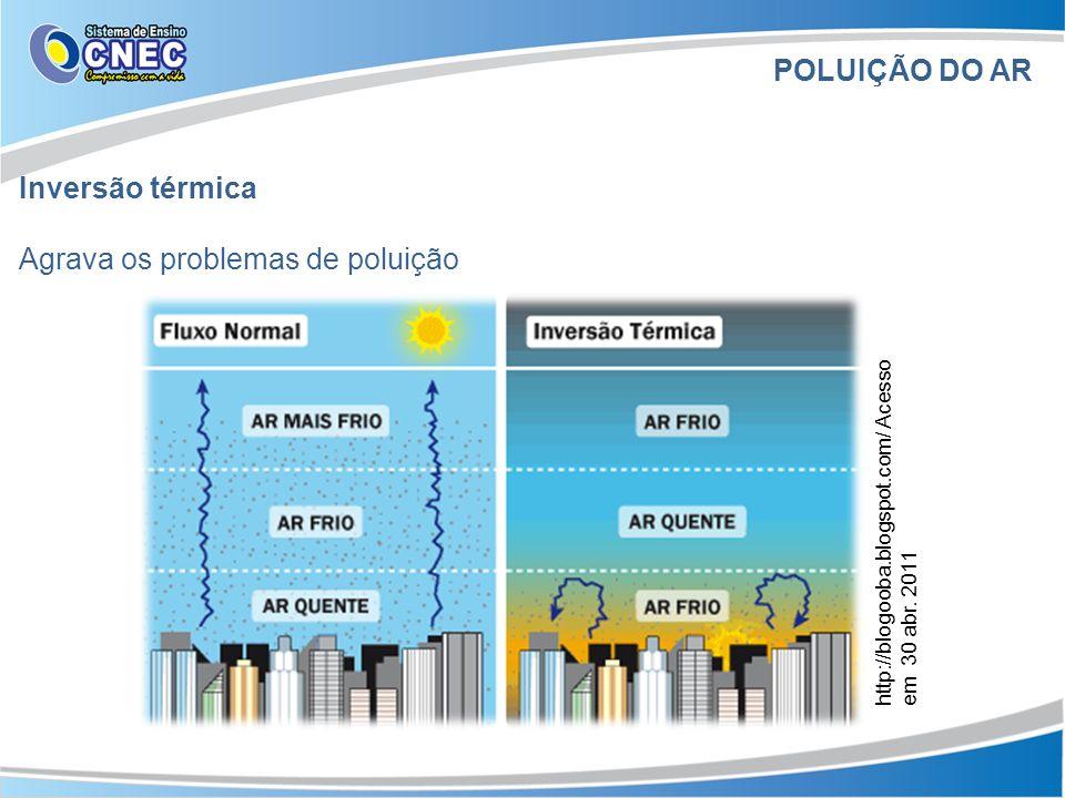 Agrava os problemas de poluição