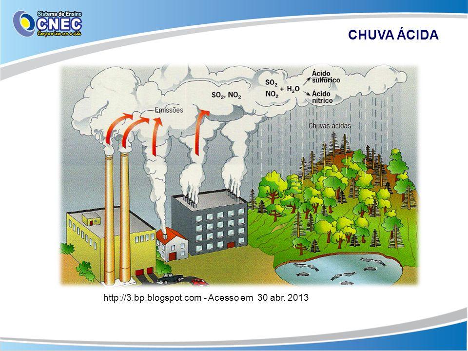 CHUVA ÁCIDA http://3.bp.blogspot.com - Acesso em 30 abr. 2013