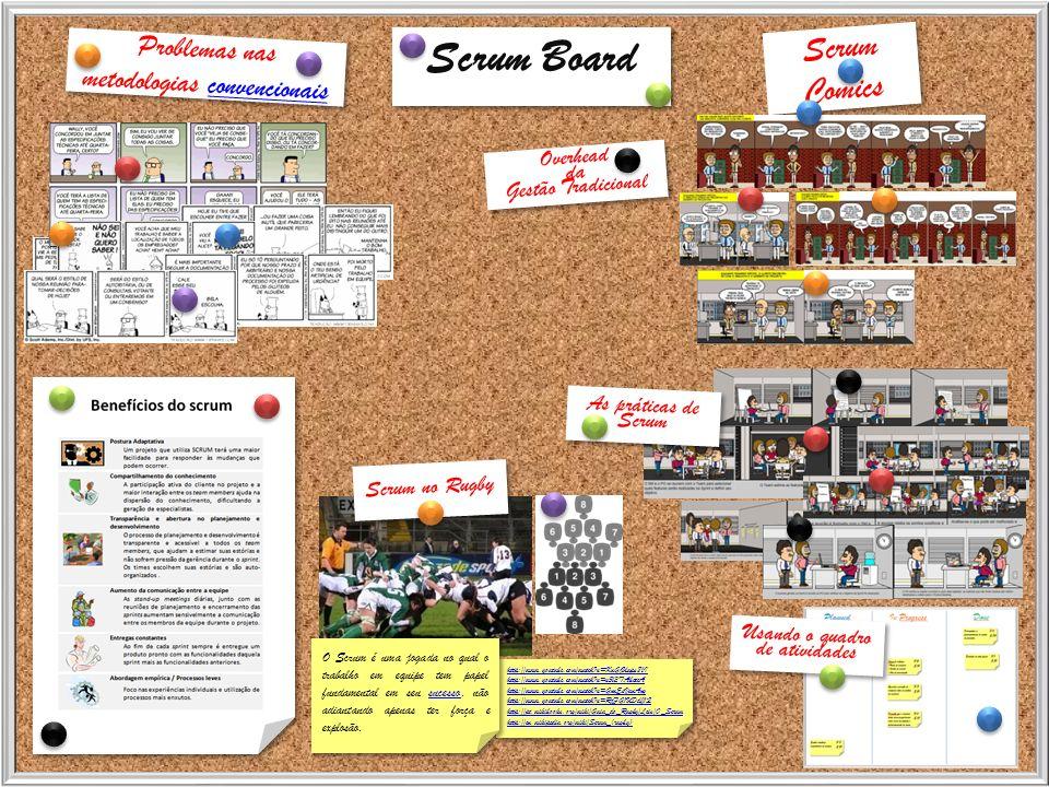Scrum Board Scrum Comics Problemas nas metodologias convencionais