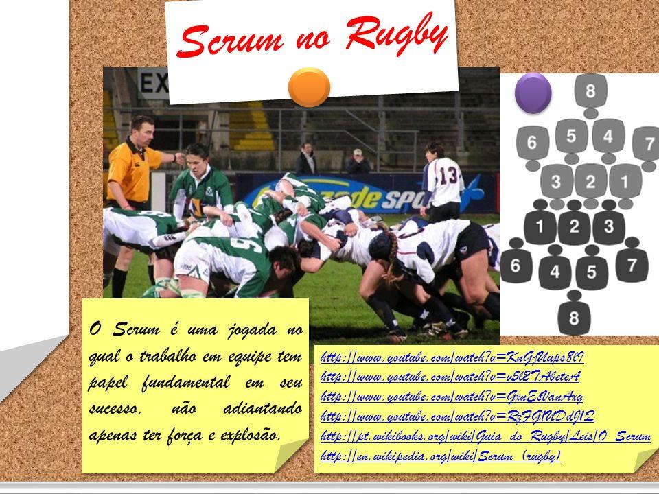 Scrum no Rugby O Scrum é uma jogada no qual o trabalho em equipe tem papel fundamental em seu sucesso, não adiantando apenas ter força e explosão.