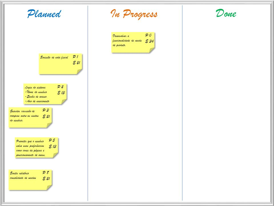 Planned In Progress Done P 0 E 34 P 1 E 21 P 2 E 13 P 3 E 21 P 5 E 13